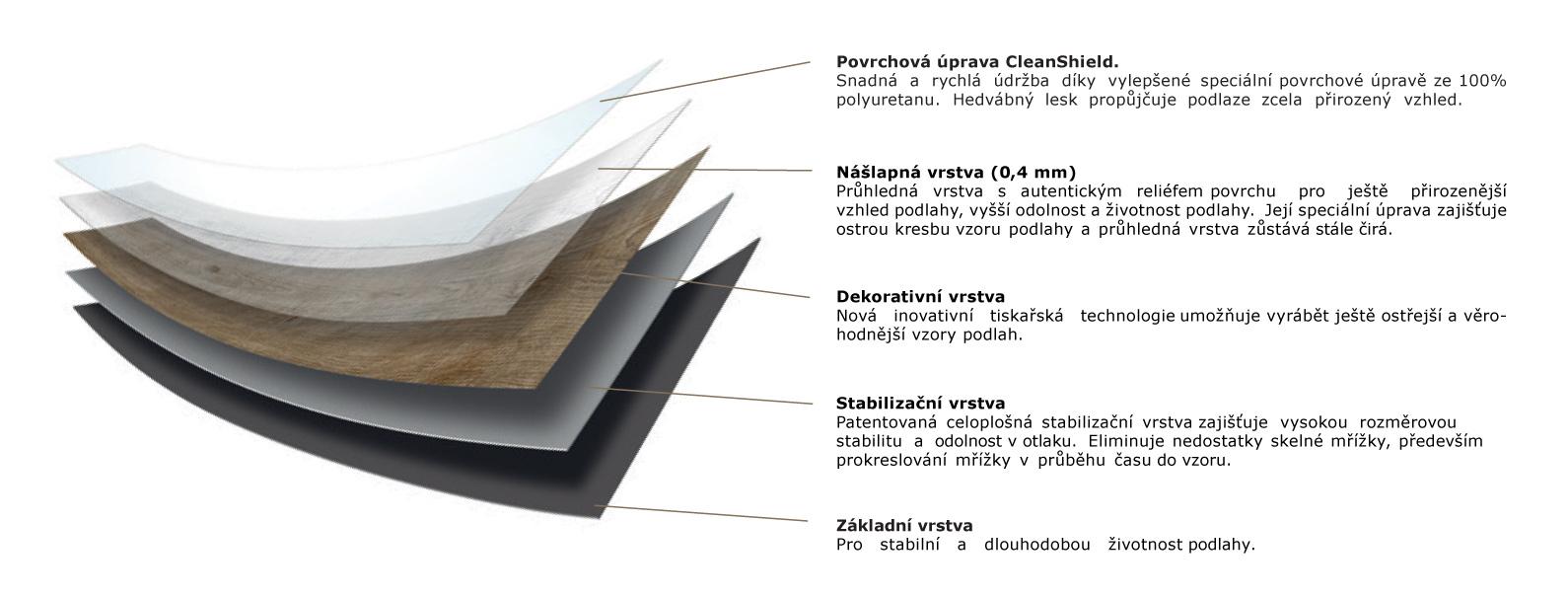 Expona domestic vinylová podlaha - struktura