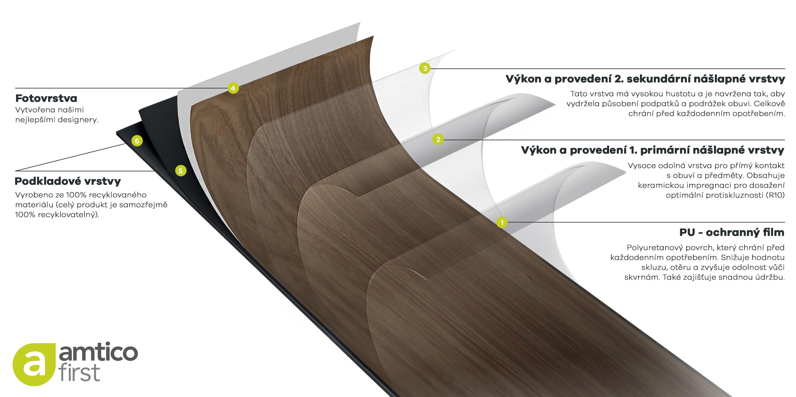 AMTICO FIRST - vinylová podlaha - struktura